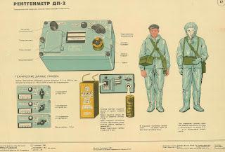 гражданская оборона РЕНТГЕНМЕТР ТП-2