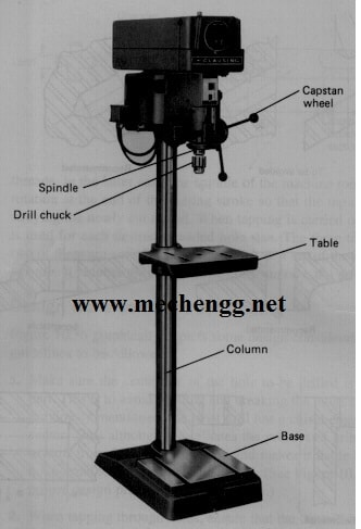 Images Of pillar drilling machine