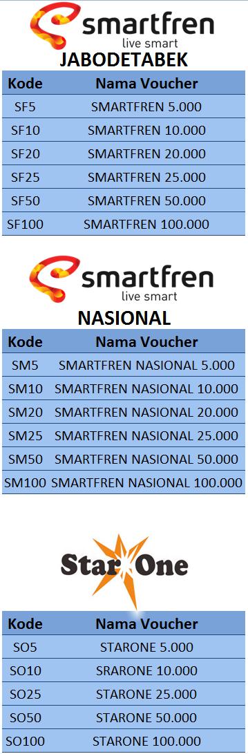 Kode Smartfren, Starone - 99 Pulsa