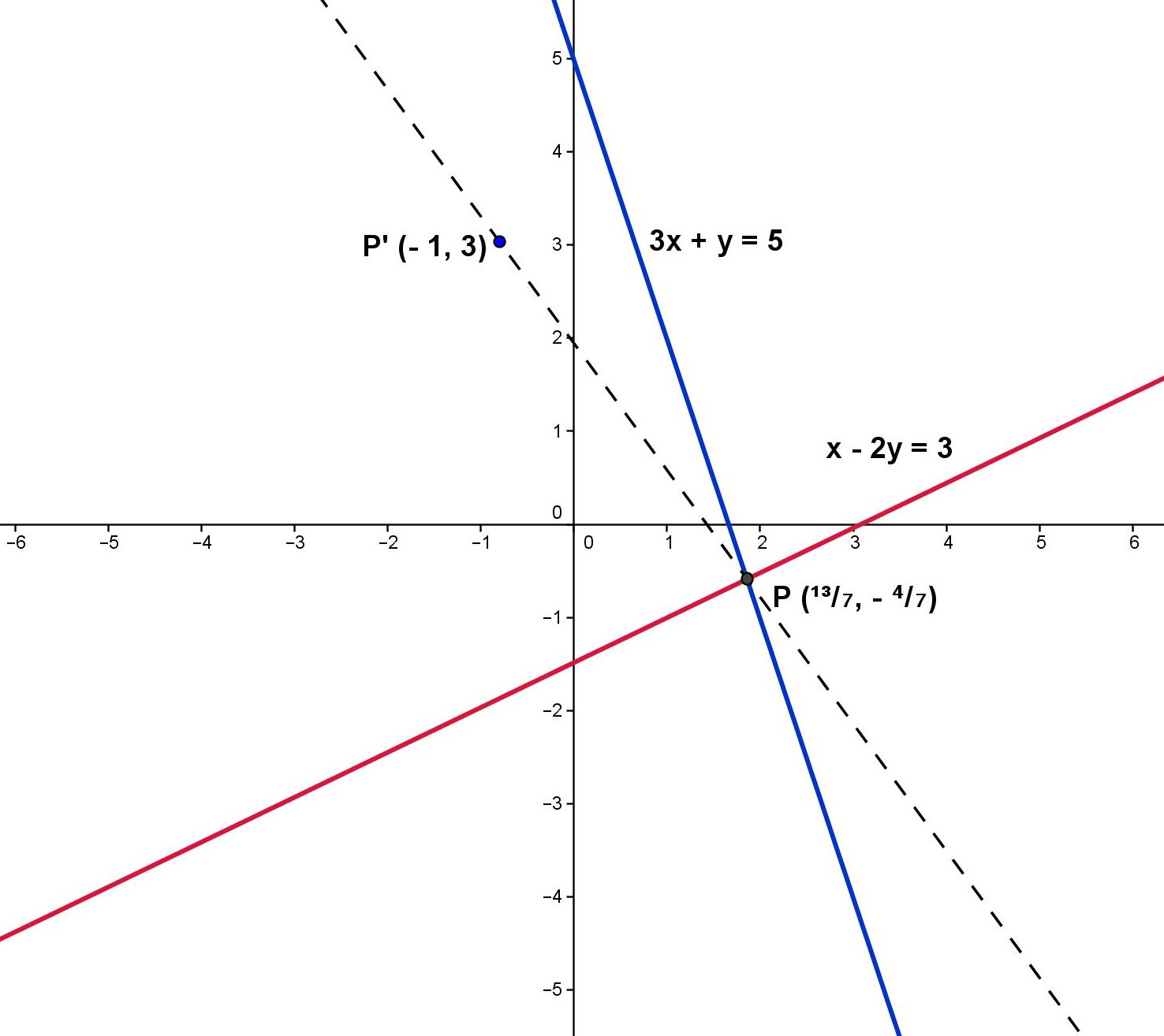 Math Principles Two Intersecting Lines 2