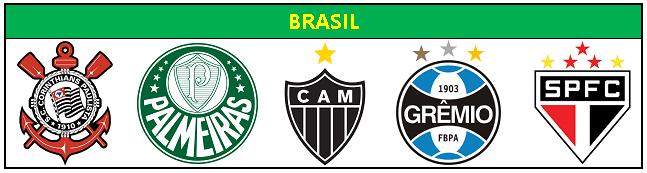 Classificados pra Libertadores do Brasil