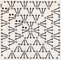 Как связать квадратики для отделки крючком? Схема вязания квадратика.