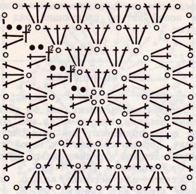 Схема вязания квадратика.