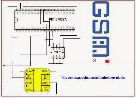 Emulador de cartão GSM SIM com PIC