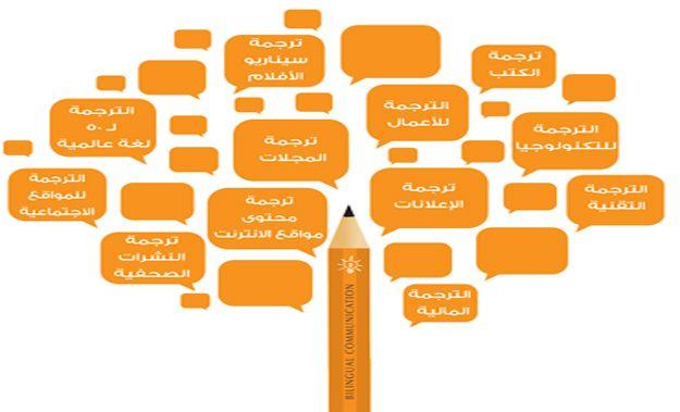لماذا عليك تعلم الترجمة كمستقل
