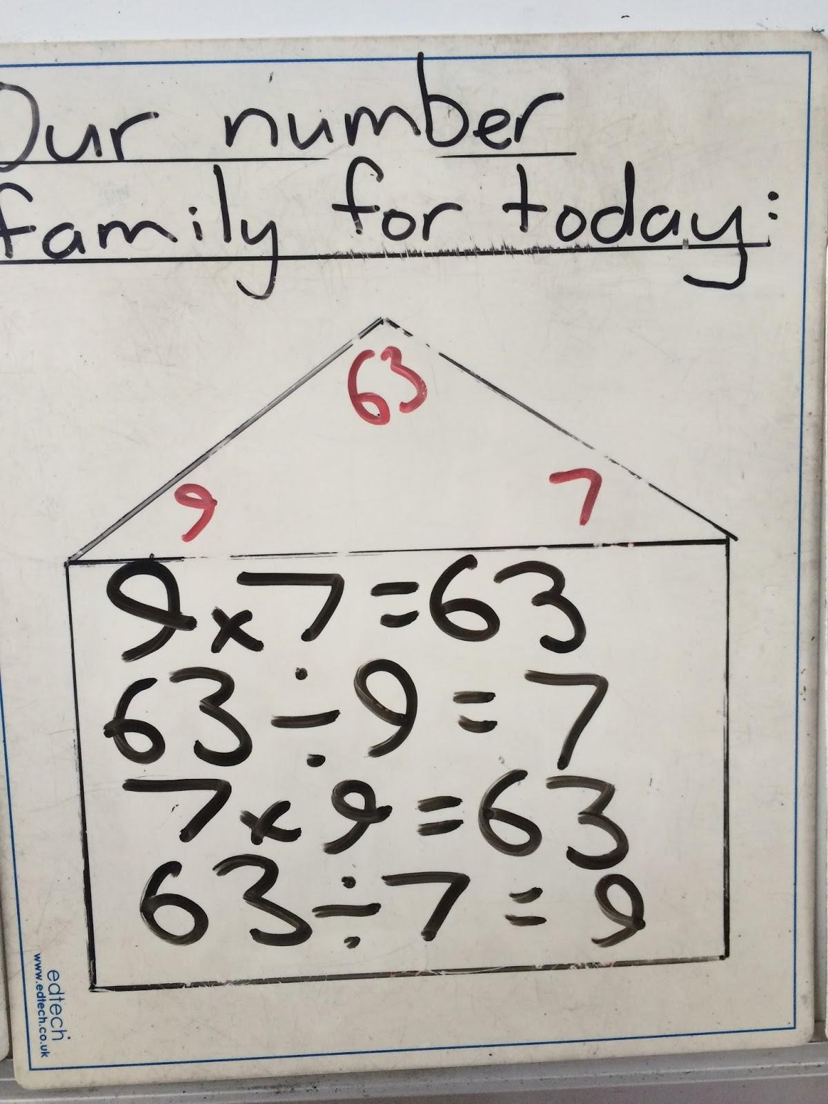 Owai19 @ Owairaka District School: Maths - fact families