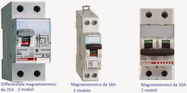 Schema Quadro Elettrico Per Appartamento : Impianto elettrico di un appartamento medio distribuzione