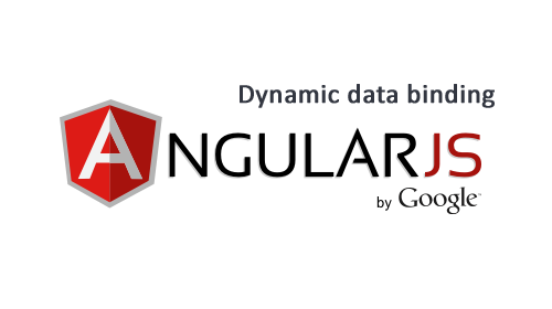dynamic-data-angularjs