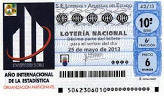 Sorteo de lotería nacional del sábado 25/05/2013
