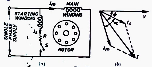 Split Phase Motor and Phasor Diagram