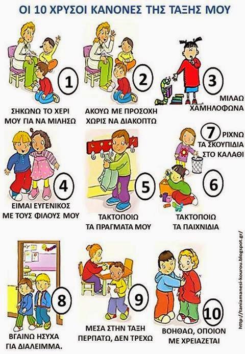 Κανόνες τάξης
