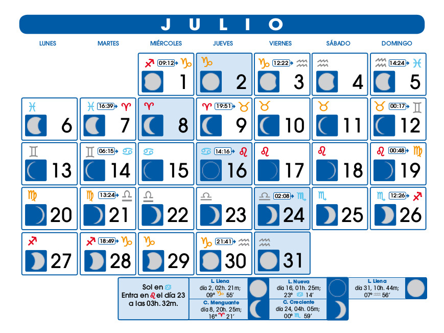 Calendario lunar del mes de julio 2015 for Cambio lunar julio 2016