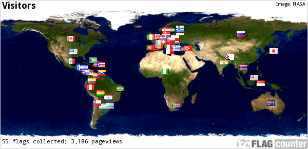 Total World Flags