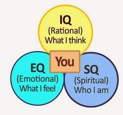 IQ, EQ, SQ