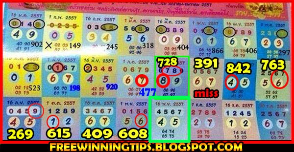 Thai Lottery Yearly Tip paper 16-11-2014