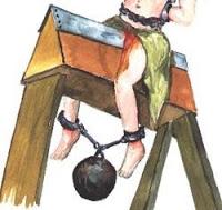 Sex torture