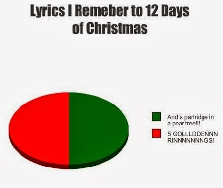 Bob Rivers:The Twelve Pains Of Christmas Lyrics ...