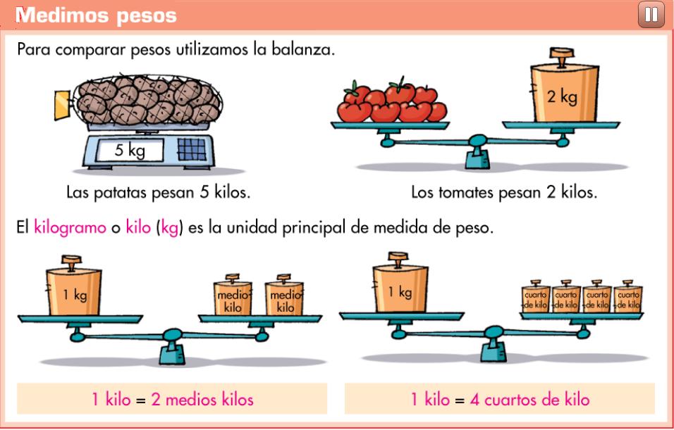 http://www.primerodecarlos.com/TERCERO_PRIMARIA/marzo/Unidad_9/mates/actividades/aprende_kilo/index.html