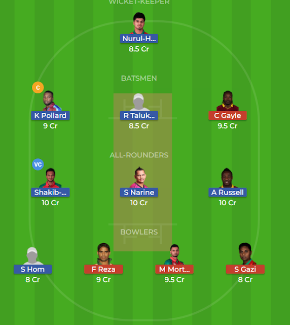 dhd vs rnr dream11,dhd vs rnr,dhd vs rnr dream11 team,dhd vs rnr dream 11 prediction,dhd vs rnr dream 11 team,dhd vs rnr t20 dream11,rnr vs dhd dream11 team,rnr vs dhd,dhd vs rnr playing 11,rnr vs dhd dream11,dhd vs rnr dream11 t20,dhd vs rnr dream11 today match,dhd vs rnr dream11 prediction,dhd vs rnr match prediction,dhd vs rnr playing xi