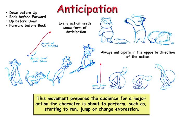 Gambar Animasi Anticipation Animation Class 12 Prinsip Dasar Animasi