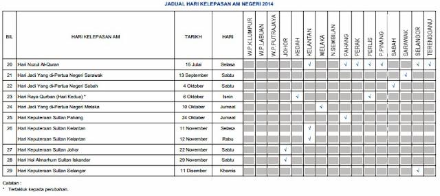 jadual hari pelepasan am 2014