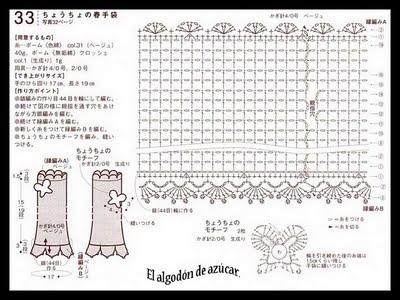 Anna Y Su Mundo I Camino De Mesa Tejido A Crochet  Bed Mattress Sale