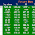 Pre Market Tips : Future and option  Recommendation for 05 February  2015