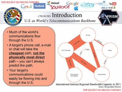 PRISM program NSA is using to monitor everybody