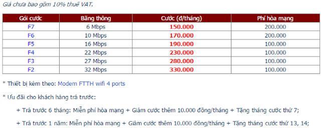 Đăng Ký Lắp Đặt Wifi FPT Di Linh 2