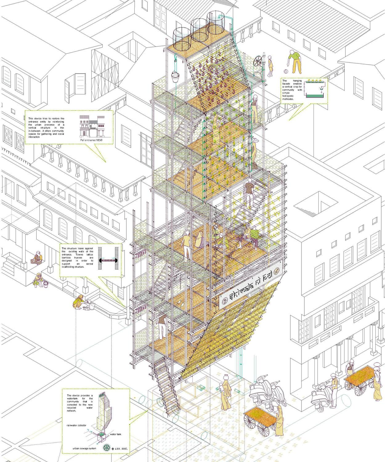 analysis of urban space This urban design analysis report examines the following: • the broader contextual frameworks that  future urban context the proposed floor space ratio.