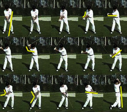 Information Everything: How to Achieve a Proper Golf Swing
