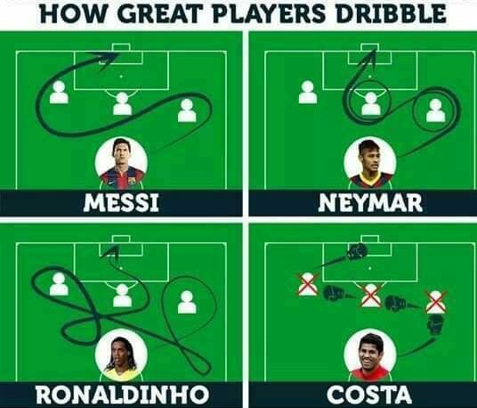 football messi neymar ronaldinho troll meme drible