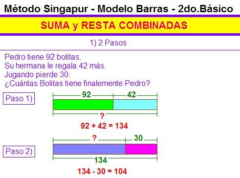 Matematicas Maravillosas: Método Singapur - Modelos Suma, Resta ...
