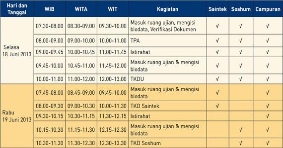 Jadwal Pelaksanaan Seleksi Ujian Tertulis SBMPTN 2013