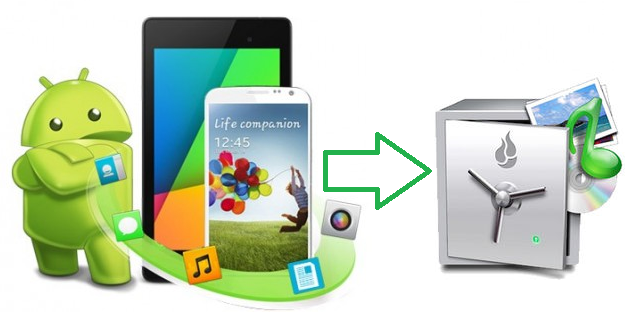 Top 3 Best Free Unlimited Photo Backup & Storage Android Apps