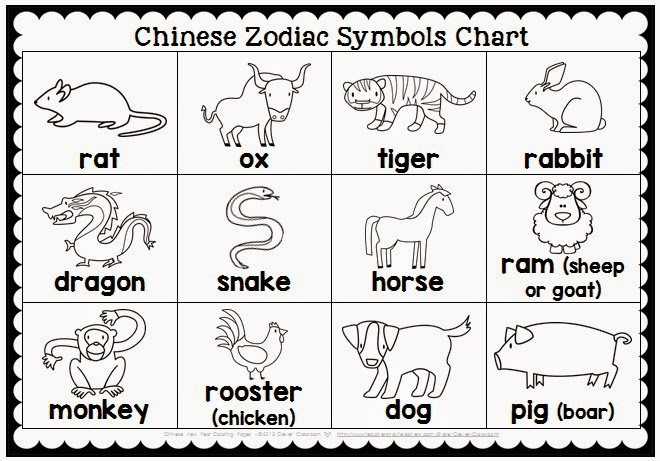 chinese zodiac coloring pages for chinese new year 2017 - Chinese New Year Coloring Pages