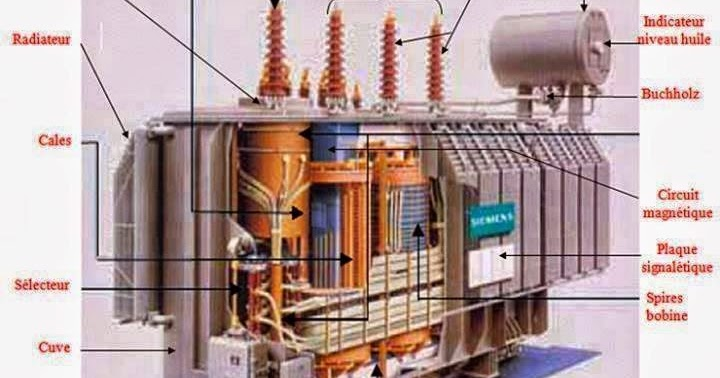electrical engineering world  transformer parts