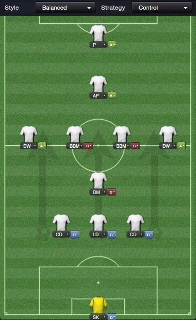 FM 2013 Formation Earn It 3-6-1
