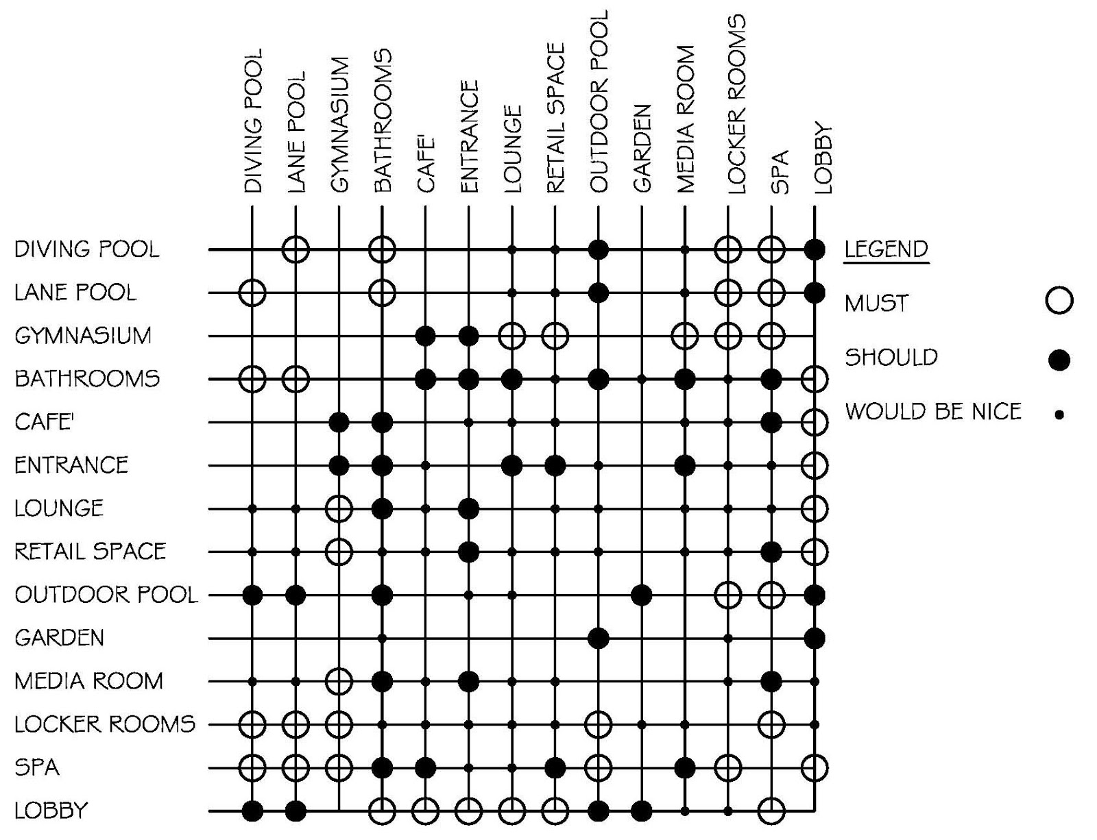 Diagram  Icon Matrix Diagram Full Version Hd Quality