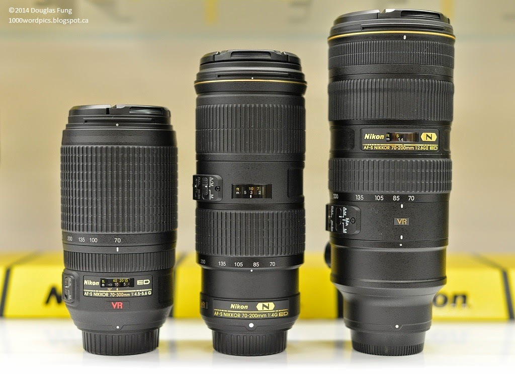 Nikon Full Frame D810 Vs D750 Nikon D750 Camera Tested At
