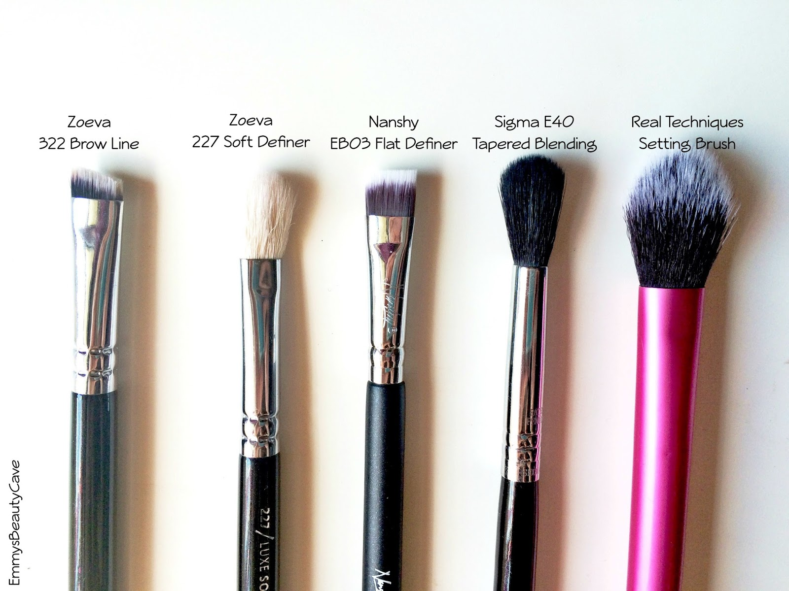 What eye makeup brushes do i need