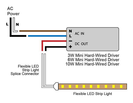 flexible led strip light mini driver wiring diagram8 12 volt led wiring diagram with relay wiring wiring diagram 12 volt lighted switch wiring diagram at fashall.co