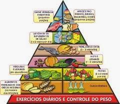 Perder peso comiendo