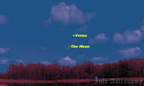 Bulan Akan Mendekati Venus, Saturnus dan Jupiter