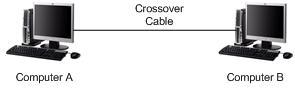 menghubungkan 2 komputer dengan kabel UTP