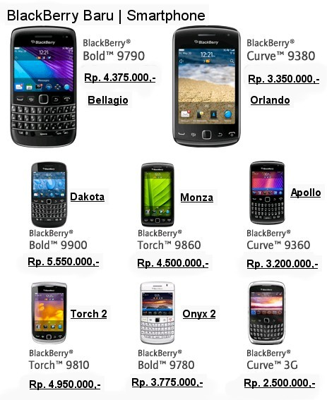 Harga Blackberry Gemini Curve 3g 9300 Harga Blackberry Torch 9800