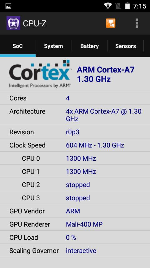 Primo GF4 review GPU