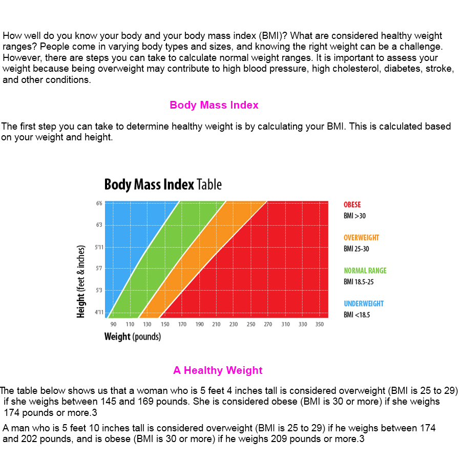 Bmi formula how calculate my body mass index here the answer already in the not too distant past was used to calculate the amount of fat you step on the bathroom scale bmi formula us more obese as a country geenschuldenfo Choice Image