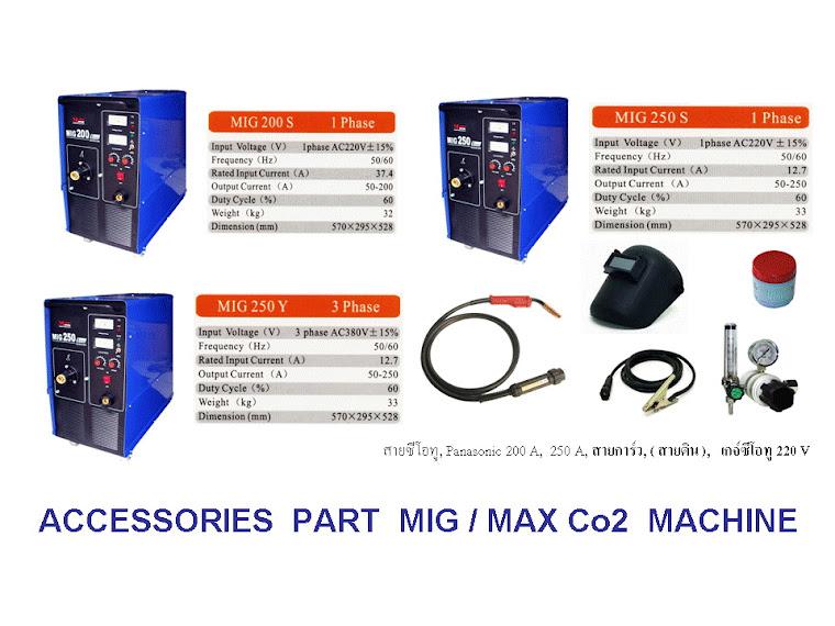 CO2  MIG MAX