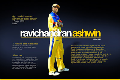 Ravichandran-Ashwin-Wallpaper